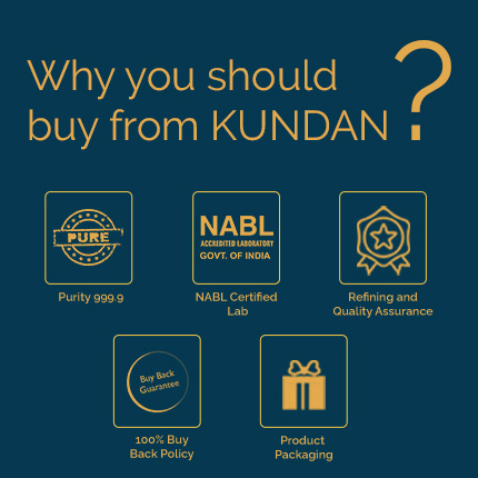 Why you should buy from Kundan?